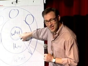 """Over the weekend, I watched a video of Simon Sinek, author of """"Start with Why,"""" explain his updated concept of the Golden Circle."""